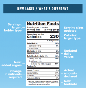 new format for nutrition facts label
